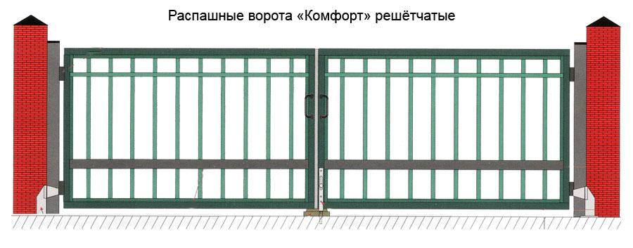 Как сделать въездные ворота своими руками
